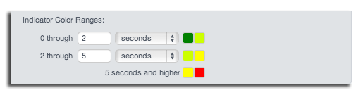 Beacon Color Indicator